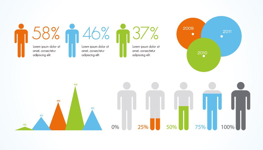 ペニス増大に興味がある人の50%以上が30代以降